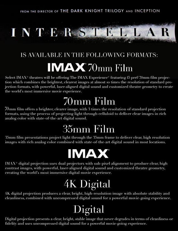 Interstellar (kino-formáty)
