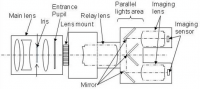 Princip jednočočkové 3D kamery Sony - pohled shora